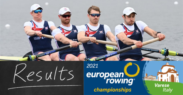 European Rowing Championship Results 2021